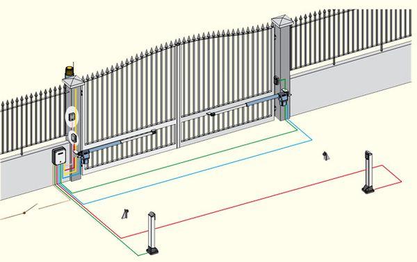 Автоматика для распашных ворот подземного монтажа