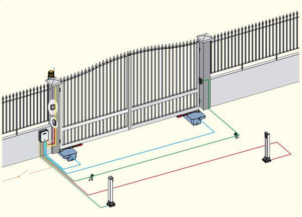 Габаритные ворота на подземной парковке